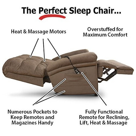 perfect sleep chair reviews  sc 1 st  Best Zero Gravity Chairs Reviews u0026 Buying Guide 2017 : sleeping recliner - islam-shia.org